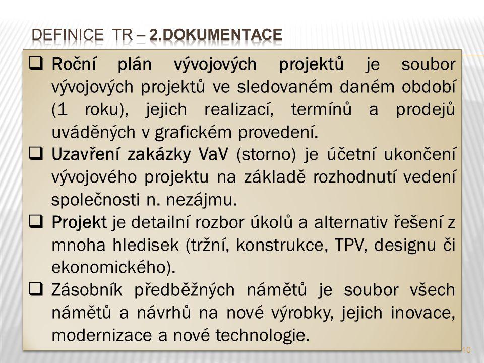 10  Roční plán vývojových projektů je soubor vývojových projektů ve sledovaném daném období (1 roku), jejich realizací, termínů a prodejů uváděných v