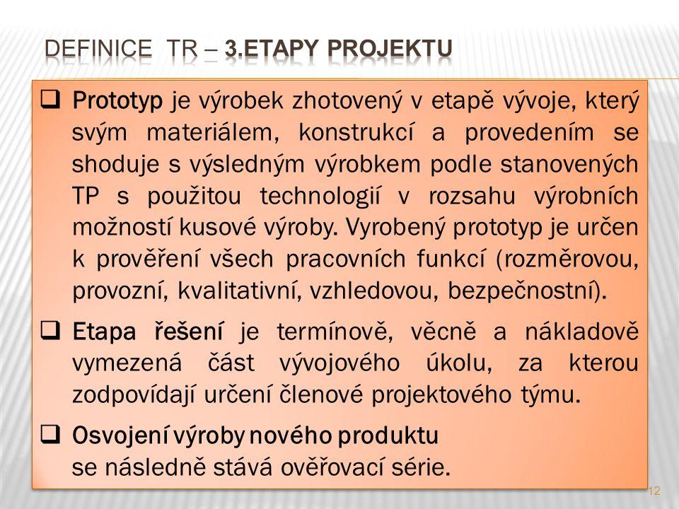 12  Prototyp je výrobek zhotovený v etapě vývoje, který svým materiálem, konstrukcí a provedením se shoduje s výsledným výrobkem podle stanovených TP s použitou technologií v rozsahu výrobních možností kusové výroby.