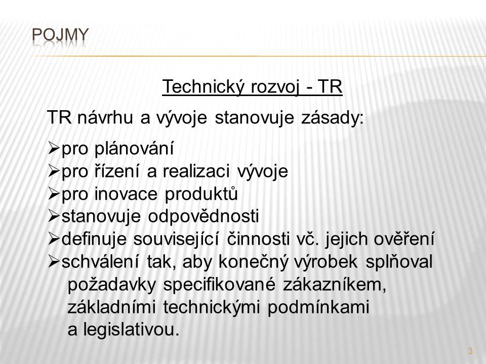 3 Technický rozvoj - TR TR návrhu a vývoje stanovuje zásady:  pro plánování  pro řízení a realizaci vývoje  pro inovace produktů  stanovuje odpovědnosti  definuje související činnosti vč.