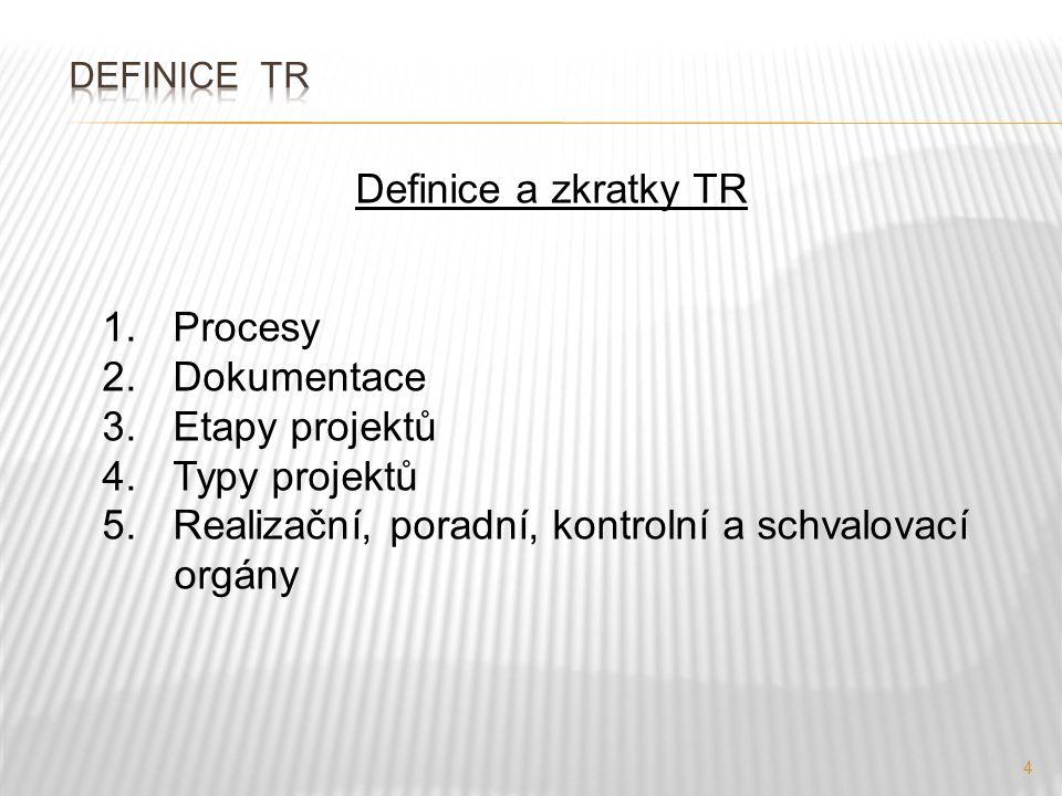 4 Definice a zkratky TR 1. Procesy 2. Dokumentace 3. Etapy projektů 4. Typy projektů 5. Realizační, poradní, kontrolní a schvalovací orgány