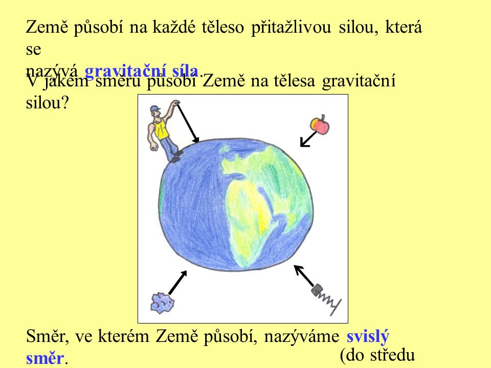 Země působí na každé těleso přitažlivou silou, která se nazývá gravitační síla. V jakém směru působí Země na tělesa gravitační silou? Směr, ve kterém