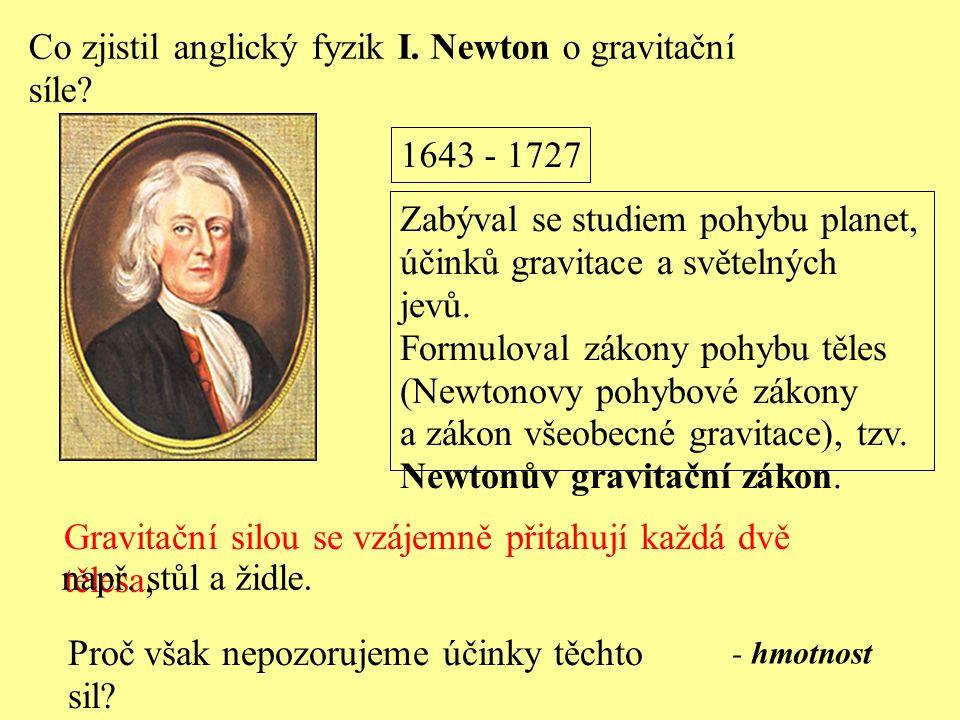 Co zjistil anglický fyzik I. Newton o gravitační síle? 1643 - 1727 Zabýval se studiem pohybu planet, účinků gravitace a světelných jevů. Formuloval zá
