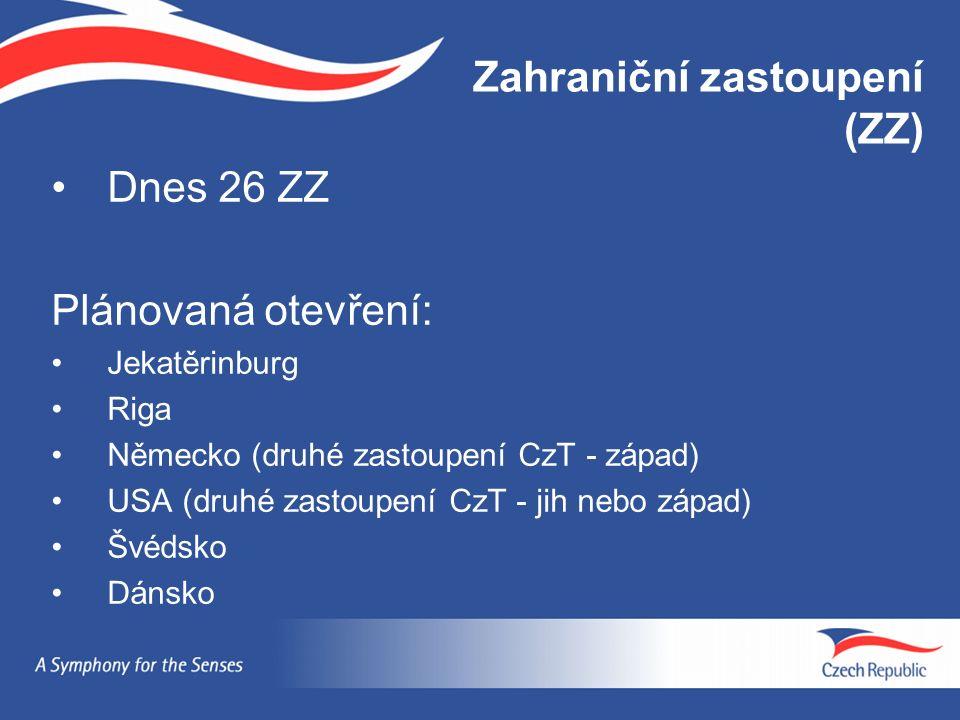 Zahraniční zastoupení (ZZ) Dnes 26 ZZ Plánovaná otevření: Jekatěrinburg Riga Německo (druhé zastoupení CzT - západ) USA (druhé zastoupení CzT - jih nebo západ) Švédsko Dánsko