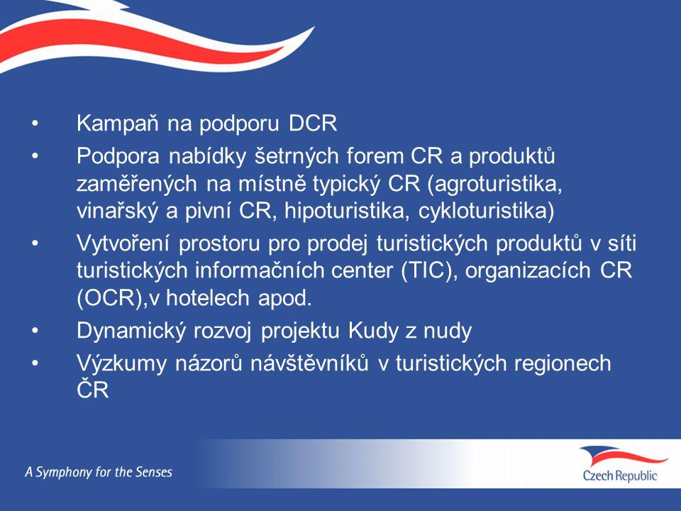 Kampaň na podporu DCR Podpora nabídky šetrných forem CR a produktů zaměřených na místně typický CR (agroturistika, vinařský a pivní CR, hipoturistika, cykloturistika) Vytvoření prostoru pro prodej turistických produktů v síti turistických informačních center (TIC), organizacích CR (OCR),v hotelech apod.