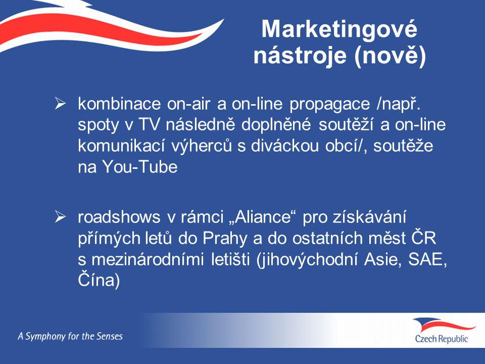  kombinace on-air a on-line propagace /např.