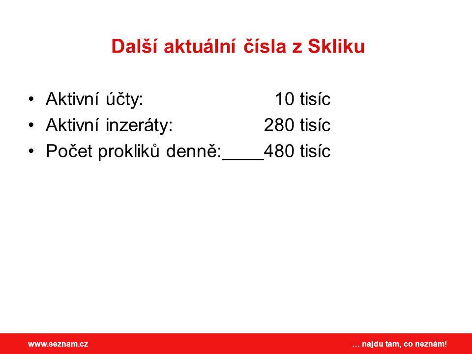 … najdu tam, co neznám!www.seznam.cz Další aktuální čísla z Skliku Aktivní účty: 10 tisíc Aktivní inzeráty:280 tisíc Počet prokliků denně:480 tisíc