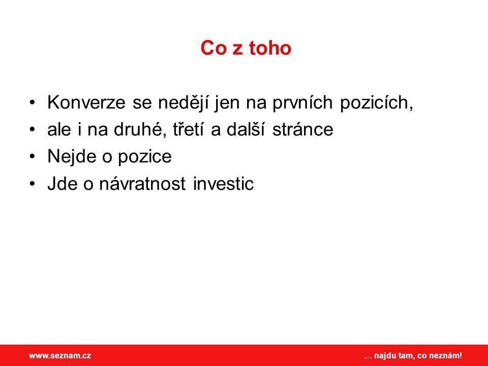 … najdu tam, co neznám!www.seznam.cz Co z toho Konverze se nedějí jen na prvních pozicích, ale i na druhé, třetí a další stránce Nejde o pozice Jde o návratnost investic