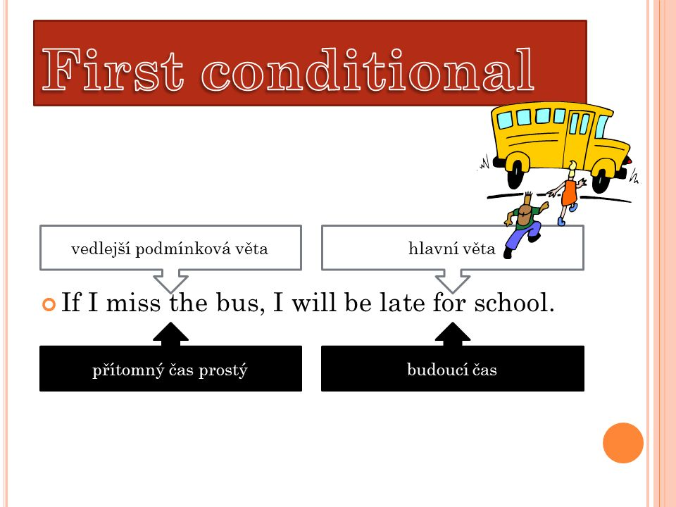 If I miss the bus, I will be late for school.