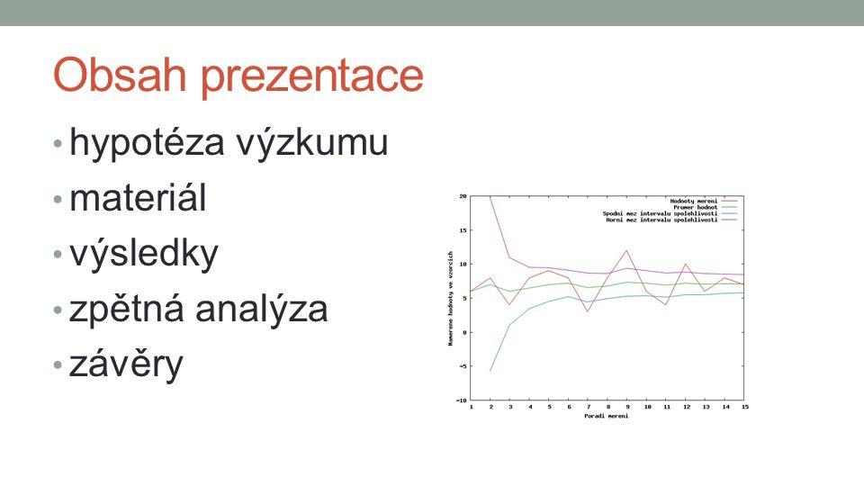 Obsah prezentace hypotéza výzkumu materiál výsledky zpětná analýza závěry