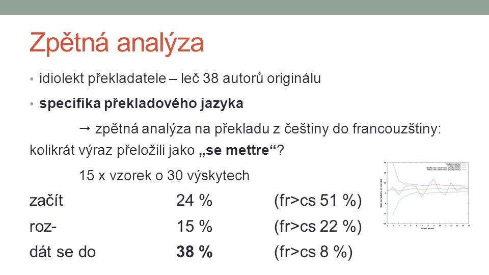 """Zpětná analýza idiolekt překladatele – leč 38 autorů originálu specifika překladového jazyka  zpětná analýza na překladu z češtiny do francouzštiny: kolikrát výraz přeložili jako """"se mettre ."""