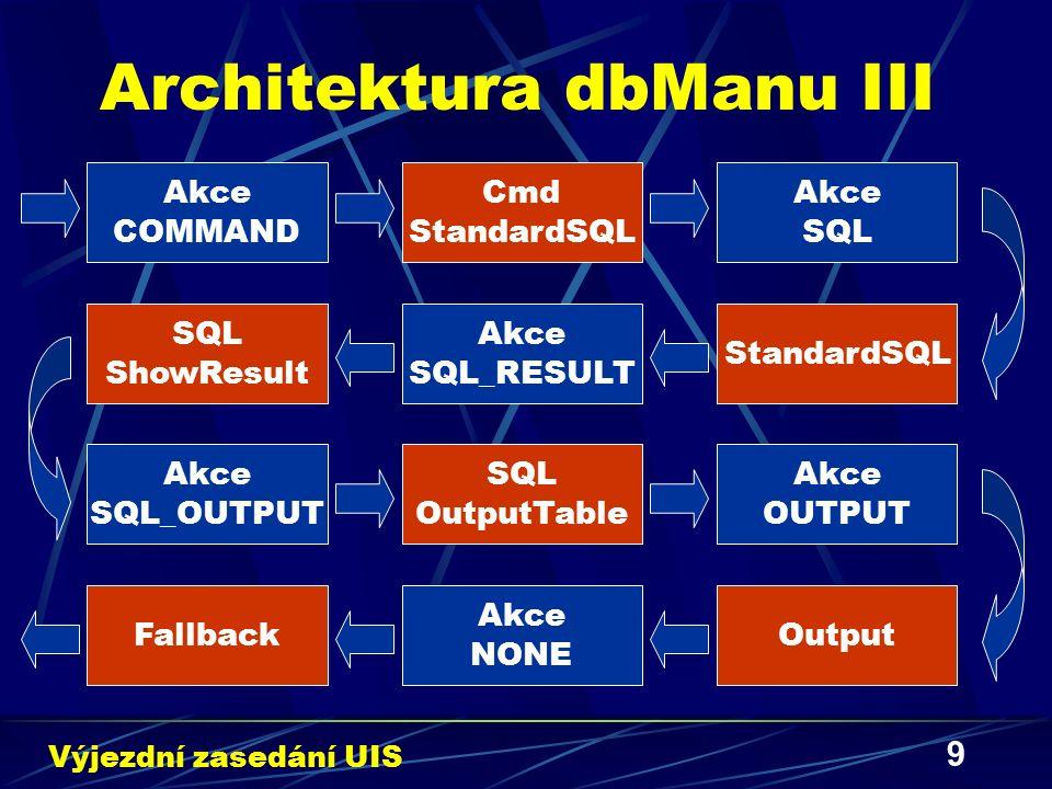 9 Architektura dbManu III Výjezdní zasedání UIS Akce COMMAND Akce SQL Cmd StandardSQL Akce SQL_RESULT SQL ShowResult Akce SQL_OUTPUT SQL OutputTable A