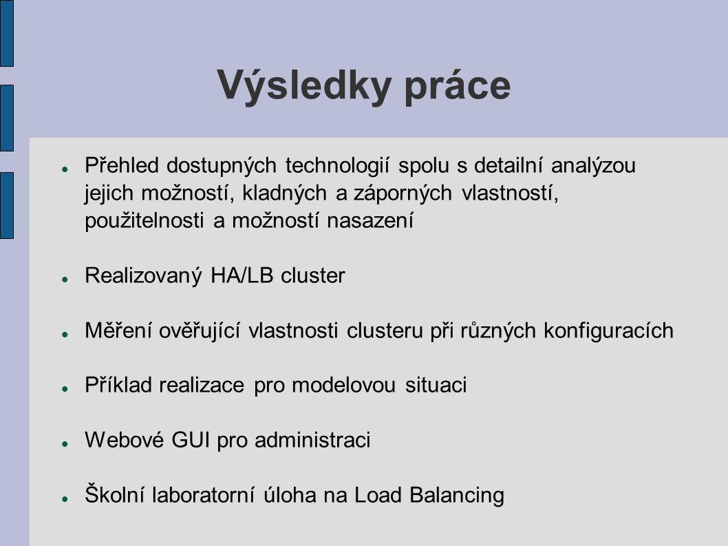 Výsledky práce Přehled dostupných technologií spolu s detailní analýzou jejich možností, kladných a záporných vlastností, použitelnosti a možností nasazení Realizovaný HA/LB cluster Měření ověřující vlastnosti clusteru při různých konfiguracích Příklad realizace pro modelovou situaci Webové GUI pro administraci Školní laboratorní úloha na Load Balancing