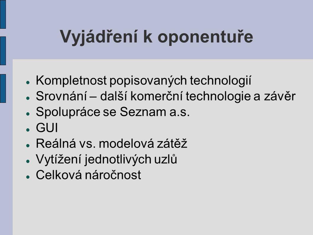 Vyjádření k oponentuře Kompletnost popisovaných technologií Srovnání – další komerční technologie a závěr Spolupráce se Seznam a.s. GUI Reálná vs. mod