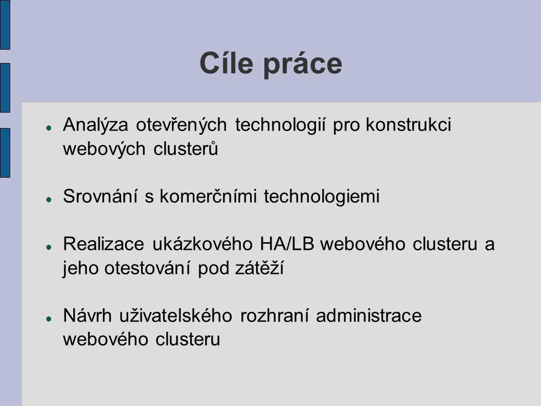 Cíle práce Analýza otevřených technologií pro konstrukci webových clusterů Srovnání s komerčními technologiemi Realizace ukázkového HA/LB webového clu