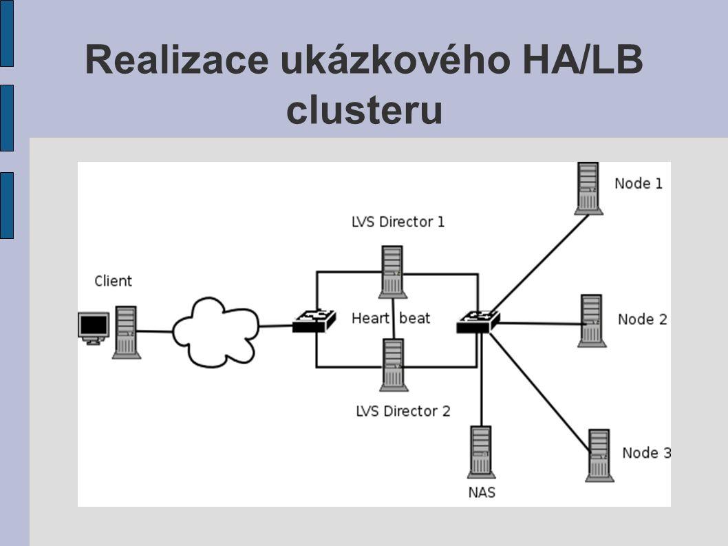 Realizace ukázkového HA/LB clusteru