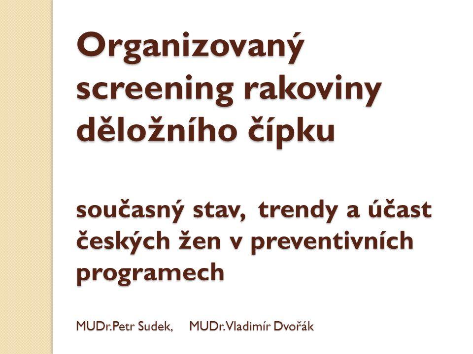 Co očekávat od organizovaného screeningu Screening ČR od 1966, přesto je incidence stále 20nových Ca/100 tis žen/ rok při každoročních prevencích Organizovaný screening Finsko, incidence 6,2nových Ca/100 tis žen/rok při prevenci 1x za 4 roky