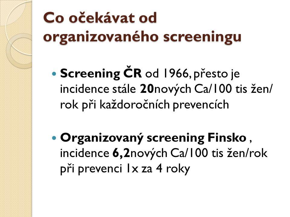Struktura screeningu Audit – Institut Biostatistiky a Analýzy funkční Akreditovaná cytol.
