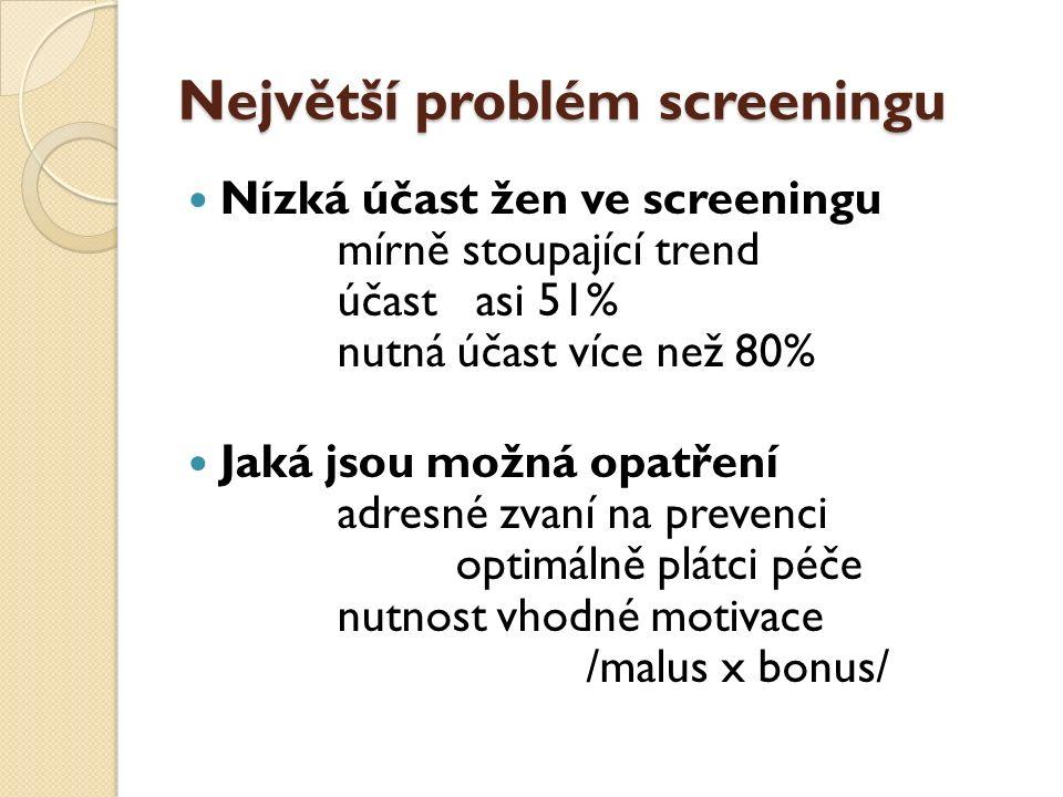 Největší problém screeningu Nízká účast žen ve screeningu mírně stoupající trend účast asi 51% nutná účast více než 80% Jaká jsou možná opatření adresné zvaní na prevenci optimálně plátci péče nutnost vhodné motivace /malus x bonus/