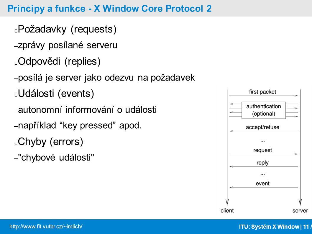 ITU: Systém X Window | 11 / http://www.fit.vutbr.cz/~imlich/ Principy a funkce - X Window Core Protocol 2 Požadavky (requests) – zprávy posílané serve