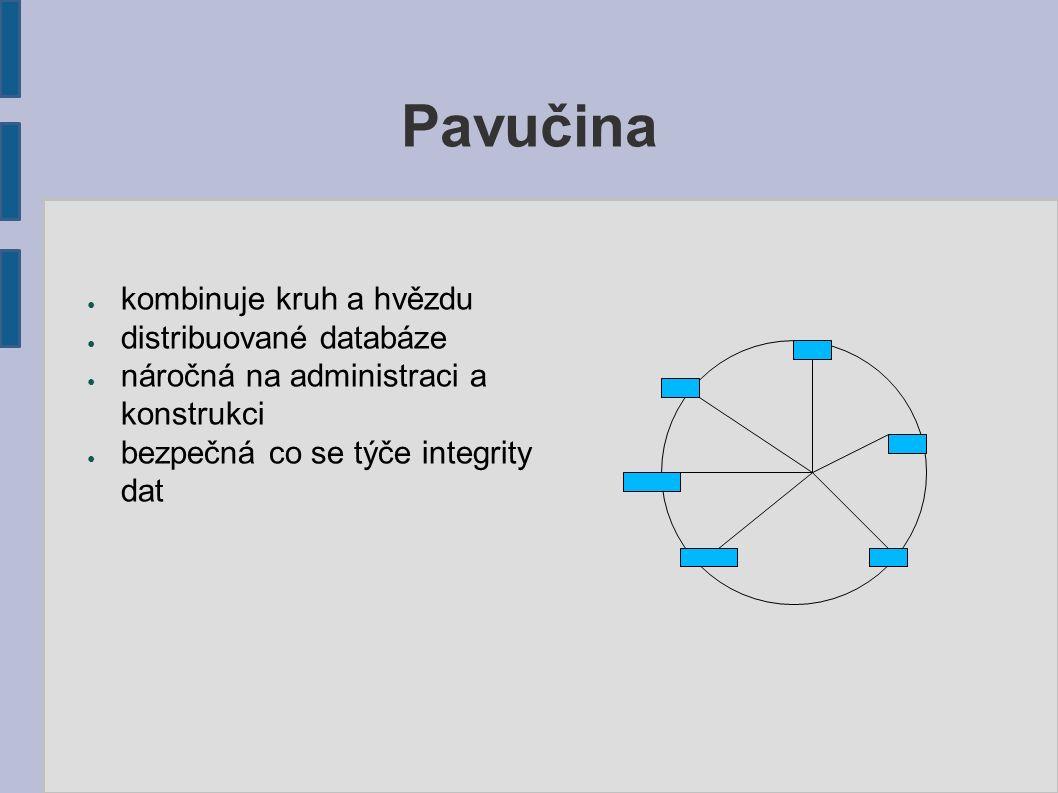 Pavučina ● kombinuje kruh a hvězdu ● distribuované databáze ● náročná na administraci a konstrukci ● bezpečná co se týče integrity dat
