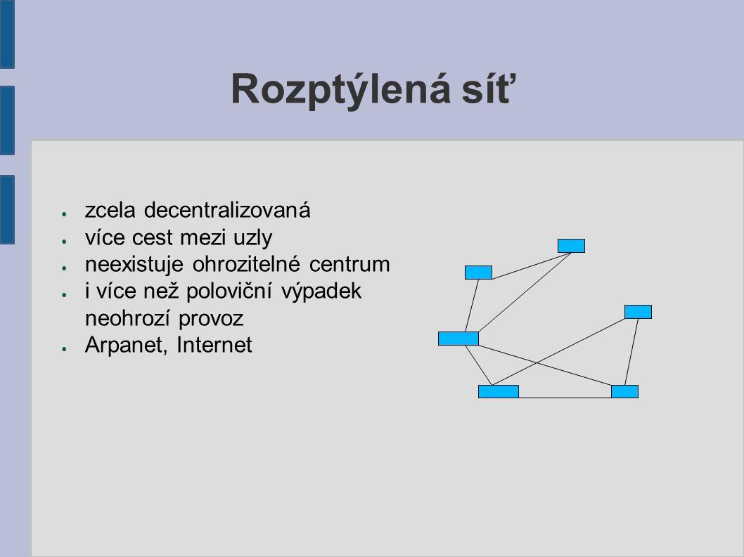 Rozptýlená síť ● zcela decentralizovaná ● více cest mezi uzly ● neexistuje ohrozitelné centrum ● i více než poloviční výpadek neohrozí provoz ● Arpanet, Internet