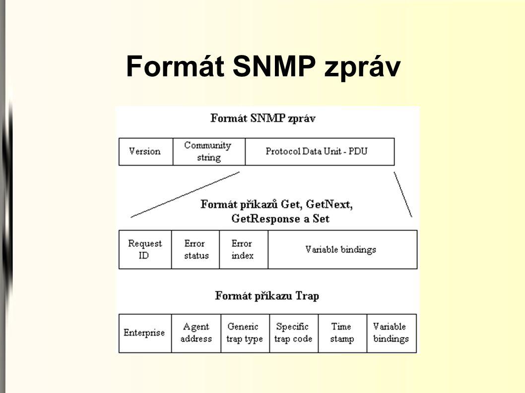 Formát SNMP zpráv