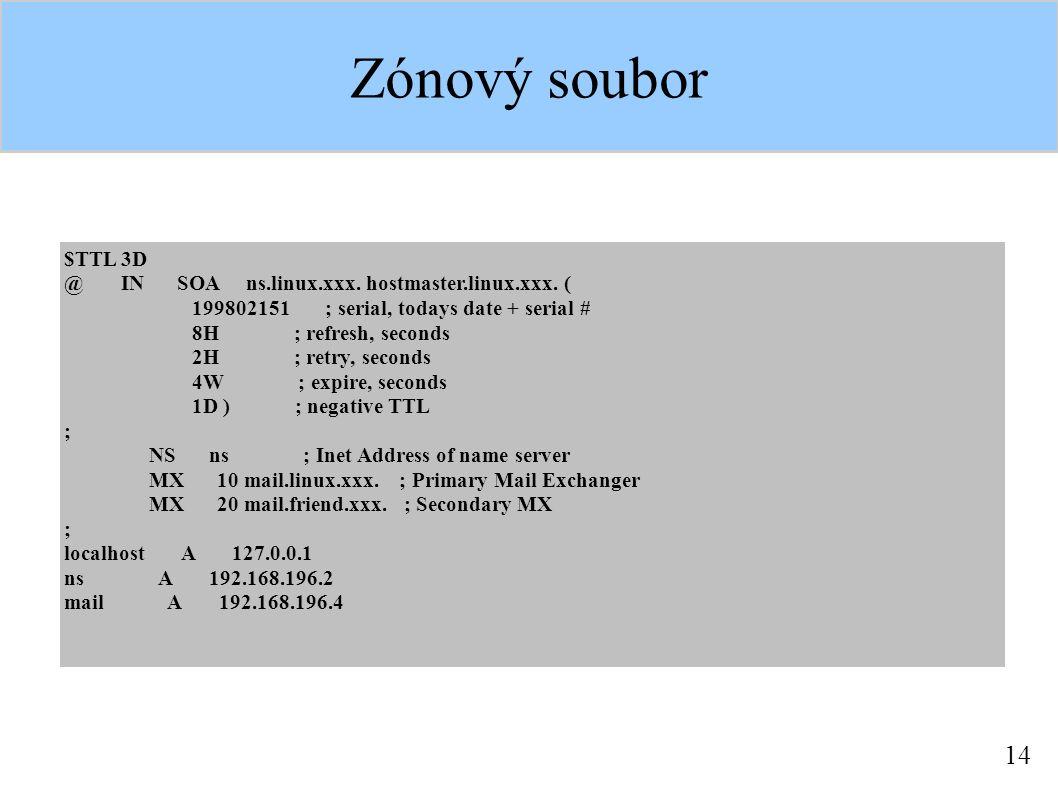 14 Zónový soubor $TTL 3D @ IN SOA ns.linux.xxx. hostmaster.linux.xxx.