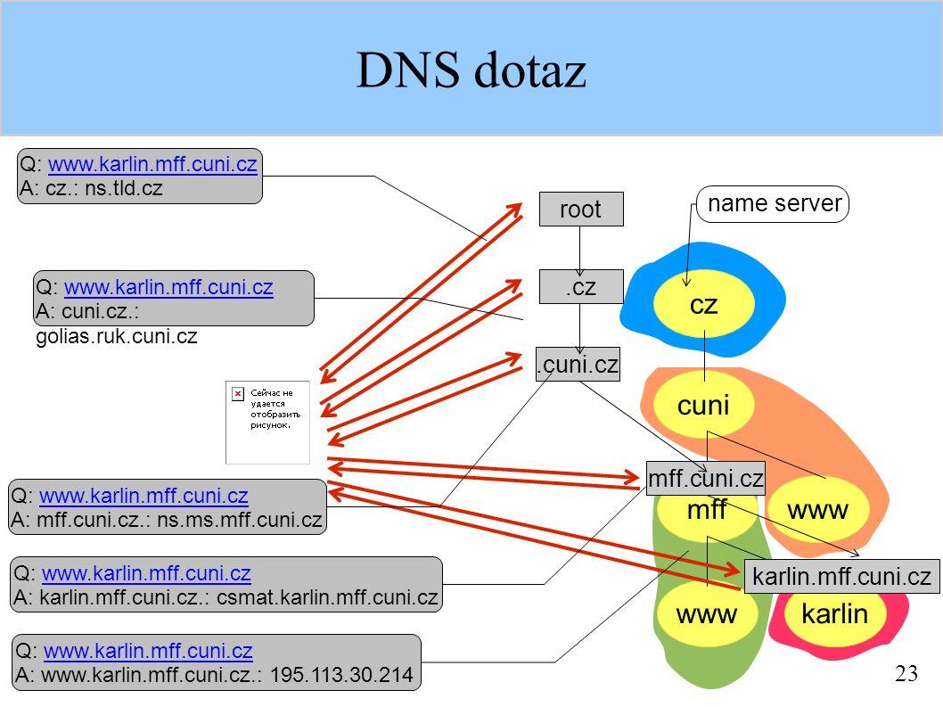 23 DNS dotaz gh cz cuni wwwmff wwwkarlin root.cz.cuni.cz mff.cuni.cz karlin.mff.cuni.cz name server Q: www.karlin.mff.cuni.czwww.karlin.mff.cuni.cz A:
