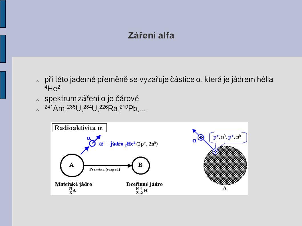 Záření alfa  při této jaderné přeměně se vyzařuje částice α, která je jádrem hélia 4 He 2  spektrum záření α je čárové  241 Am, 238 U, 234 U, 226 Ra, 210 Pb,....