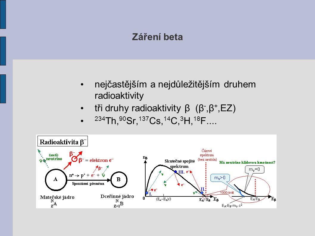 Záření beta nejčastějším a nejdůležitějším druhem radioaktivity tři druhy radioaktivity β (β -,β +,EZ) 234 Th, 90 Sr, 137 Cs, 14 C, 3 H, 18 F....