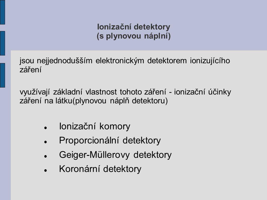 Ionizační detektory (s plynovou náplní) jsou nejjednodušším elektronickým detektorem ionizujícího záření využívají základní vlastnost tohoto záření - ionizační účinky záření na látku(plynovou náplň detektoru) Ionizační komory Proporcionální detektory Geiger-Müllerovy detektory Koronární detektory