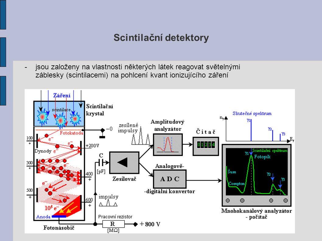 Scintilační detektory -jsou založeny na vlastnosti některých látek reagovat světelnými záblesky (scintilacemi) na pohlcení kvant ionizujícího záření