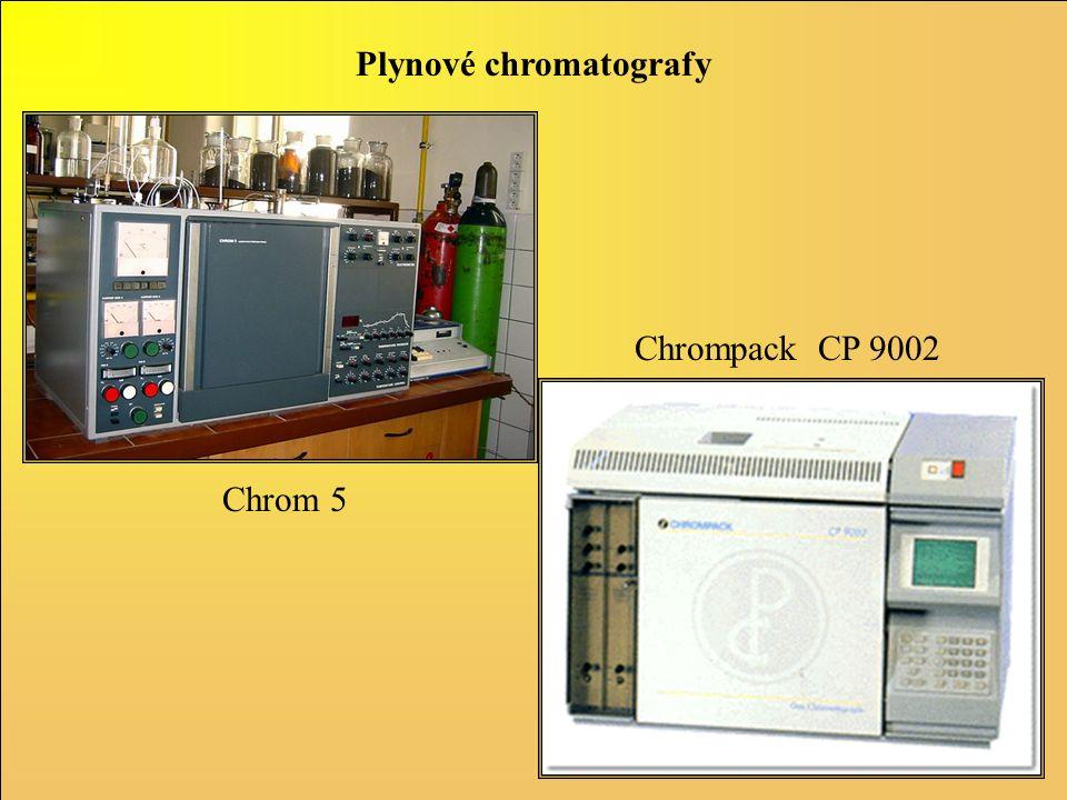 Schéma chromatografu