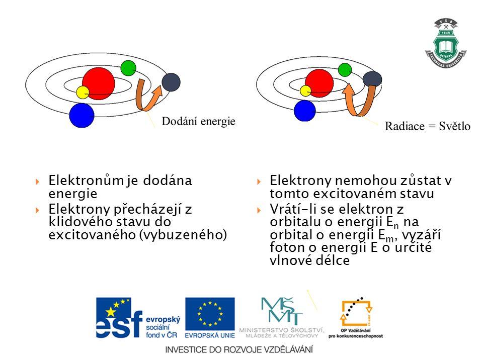  Elektronům je dodána energie  Elektrony přecházejí z klidového stavu do excitovaného (vybuzeného)  Elektrony nemohou zůstat v tomto excitovaném stavu  Vrátí-li se elektron z orbitalu o energii E n na orbital o energii E m, vyzáří foton o energii E o určité vlnové délce