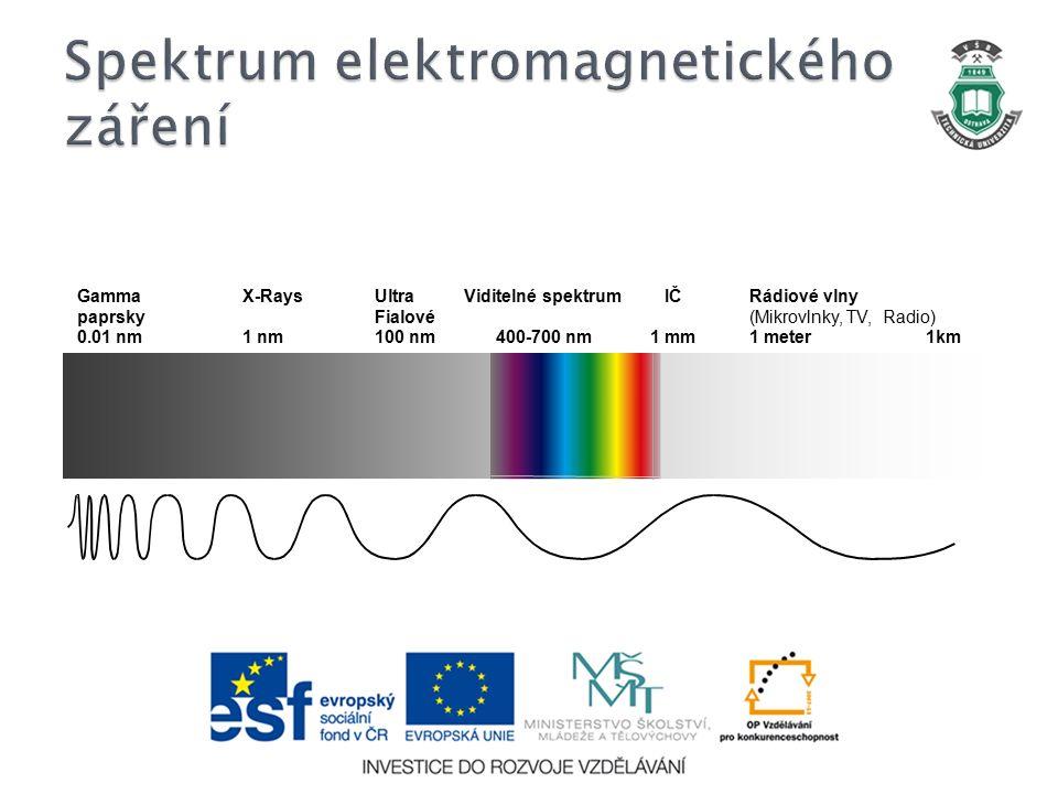 Gamma X-RaysUltra Viditelné spektrum IČRádiové vlny paprskyFialové(Mikrovlnky, TV, Radio) 0.01 nm1 nm100 nm400-700 nm1 mm1 meter 1km