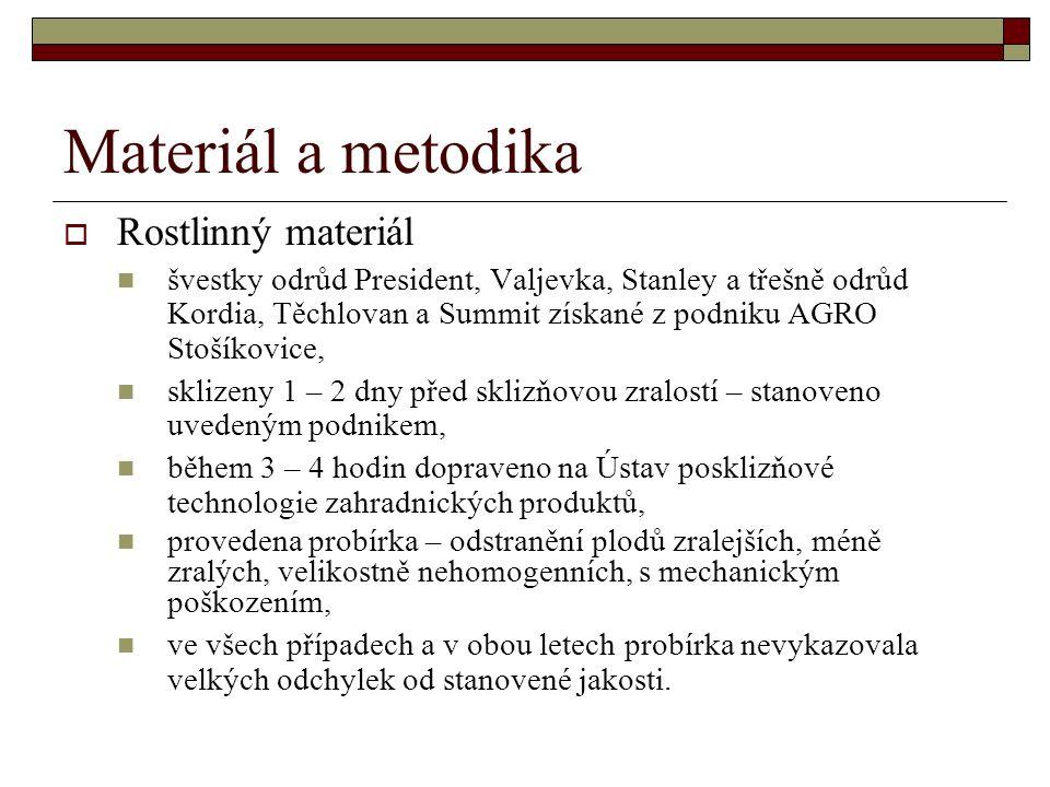 Připomínka/dotaz:  Dr.Streif (str. 27) a Nejlubov (str.