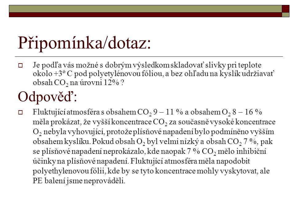 Připomínka/dotaz:  Je podľa vás možné s dobrým výsledkom skladovať slivky pri teplote okolo +3º C pod polyetylénovou fóliou, a bez ohľadu na kyslík udržiavať obsah CO 2 na úrovni 12% .