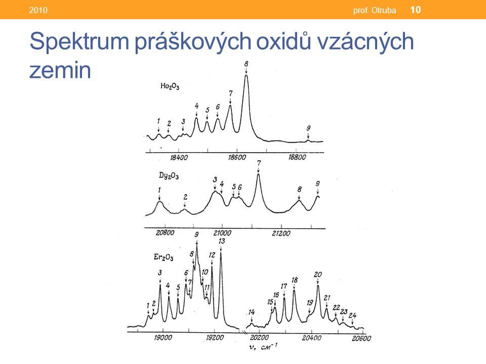 Spektrum práškových oxidů vzácných zemin 2010prof. Otruba 10