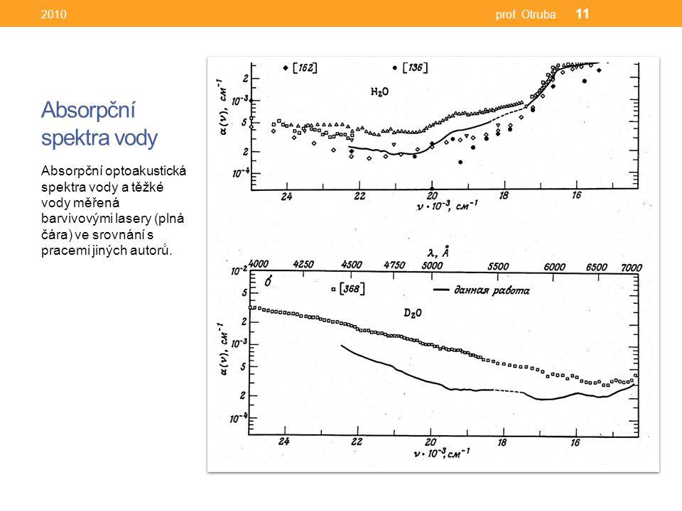 Absorpční spektra vody Absorpční optoakustická spektra vody a těžké vody měřená barvivovými lasery (plná čára) ve srovnání s pracemi jiných autorů.