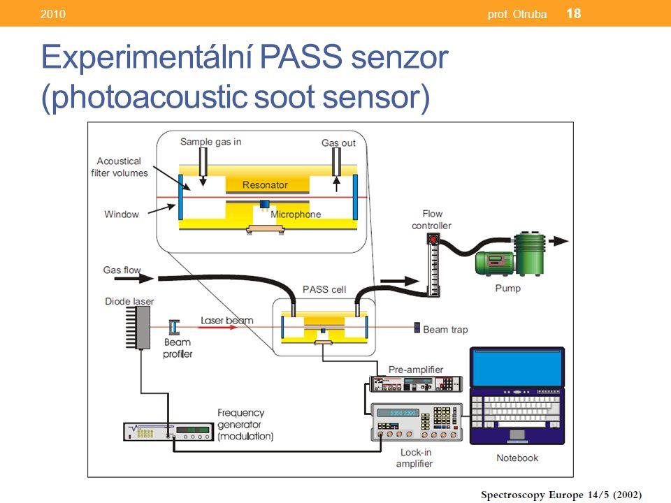 Experimentální PASS senzor (photoacoustic soot sensor) 2010prof. Otruba 18