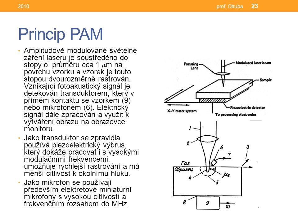 Princip PAM Amplitudově modulované světelné záření laseru je soustředěno do stopy o průměru cca 1  m na povrchu vzorku a vzorek je touto stopou dvourozměrně rastrován.