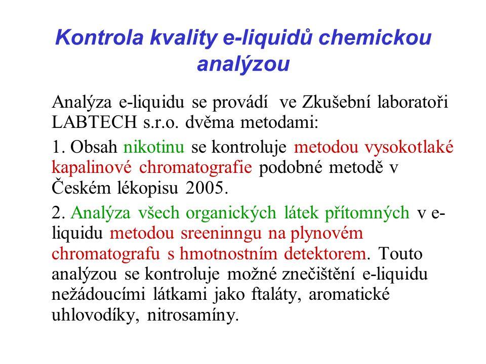 Kontrola kvality e-liquidů chemickou analýzou Analýza e-liquidu se provádí ve Zkušební laboratoři LABTECH s.r.o.