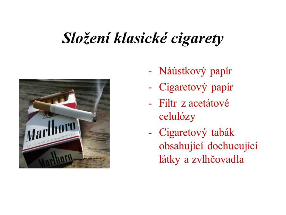 Složení klasické cigarety -Náústkový papír -Cigaretový papír -Filtr z acetátové celulózy -Cigaretový tabák obsahující dochucující látky a zvlhčovadla