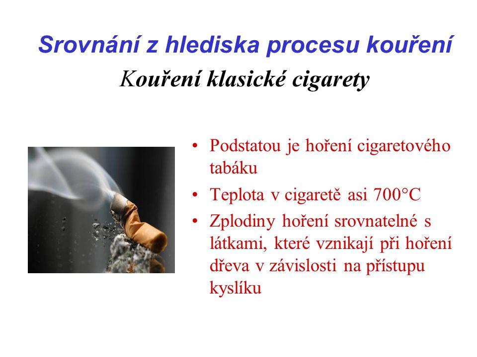 Srovnání z hlediska procesu kouření Kouření klasické cigarety Podstatou je hoření cigaretového tabáku Teplota v cigaretě asi 700°C Zplodiny hoření srovnatelné s látkami, které vznikají při hoření dřeva v závislosti na přístupu kyslíku