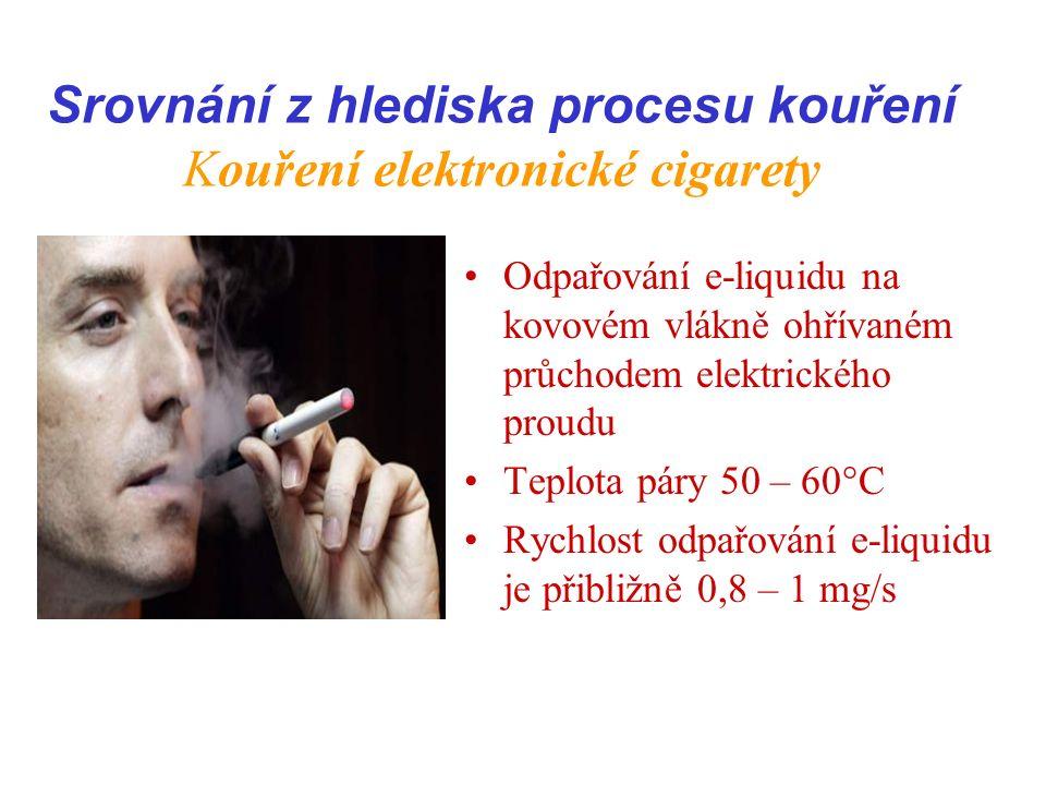 Srovnání z hlediska procesu kouření Kouření elektronické cigarety Odpařování e-liquidu na kovovém vlákně ohřívaném průchodem elektrického proudu Teplota páry 50 – 60°C Rychlost odpařování e-liquidu je přibližně 0,8 – 1 mg/s