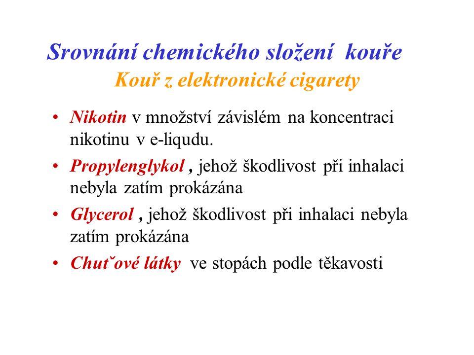 Srovnání chemického složení kouře Kouř z elektronické cigarety Nikotin v množství závislém na koncentraci nikotinu v e-liqudu.