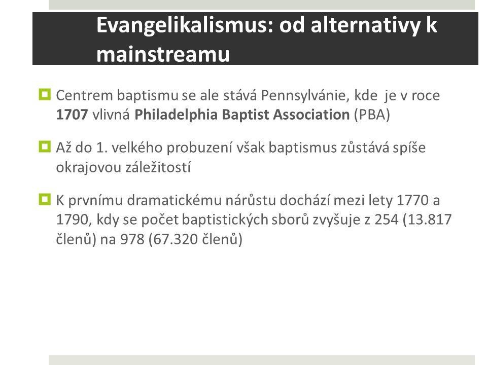 Evangelikalismus: od alternativy k mainstreamu  Centrem baptismu se ale stává Pennsylvánie, kde je v roce 1707 vlivná Philadelphia Baptist Association (PBA)  Až do 1.