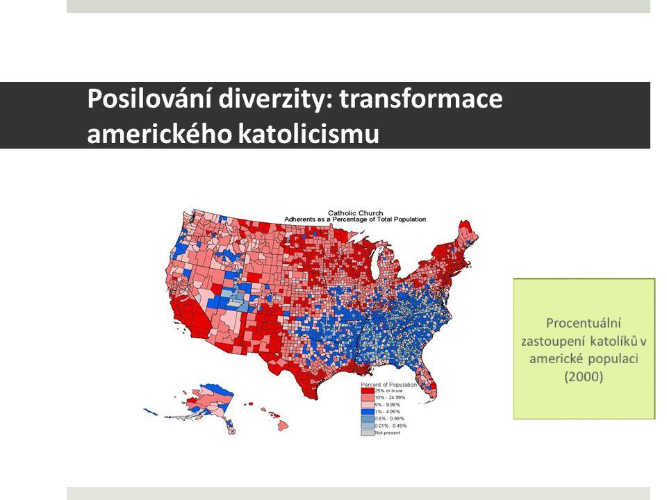 Posilování diverzity: transformace amerického katolicismu