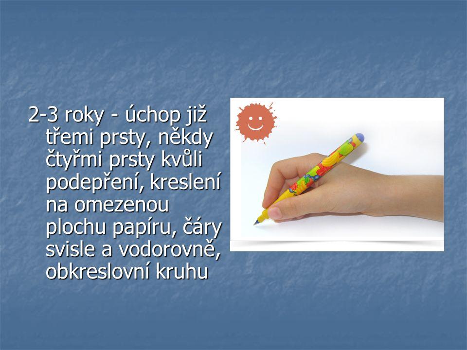 2-3 roky - úchop již třemi prsty, někdy čtyřmi prsty kvůli podepření, kreslení na omezenou plochu papíru, čáry svisle a vodorovně, obkreslovní kruhu