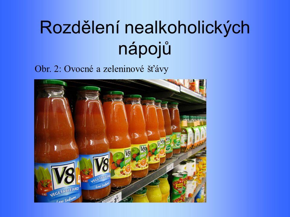 Rozdělení nealkoholických nápojů Obr. 2: Ovocné a zeleninové šťávy